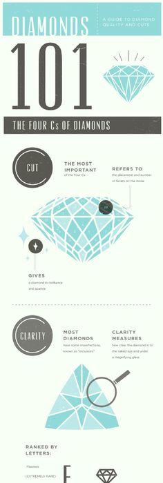 Diamond Carat Size Chart  Education    Diamond Sizes