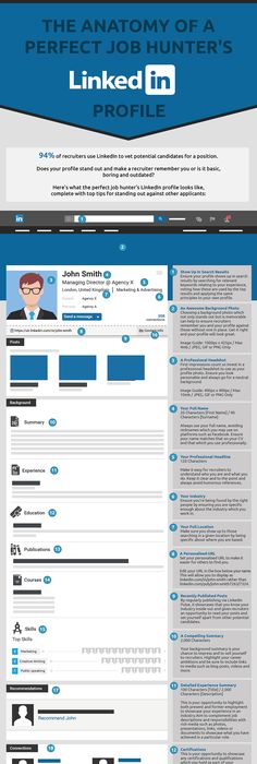 How to build the perfect LinkedIn profile - Infographic - best of blueprint software systems linkedin