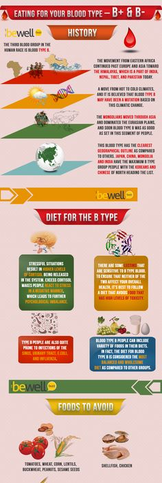 Blood Type B Diet Explore The Health Benefits Of Personalized