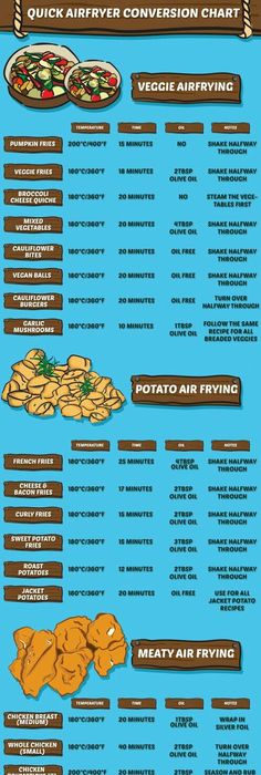 Air Fryer Cooking Charts Air Fryer Recipes Air Frying And Recipes
