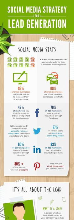 Our First Social Media Infographic  Social Media Infographics