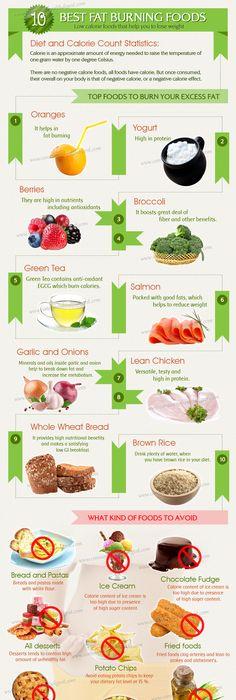 Best weight loss hunger suppressant