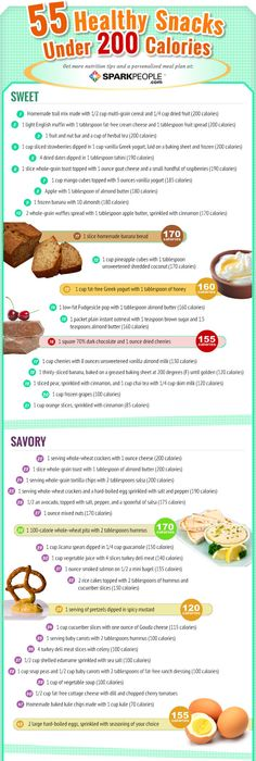 Fast Food Items Under  Calories I Made This Low Calorie Food