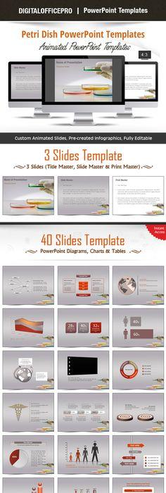 Modern Template Design | Template and Presentation templates