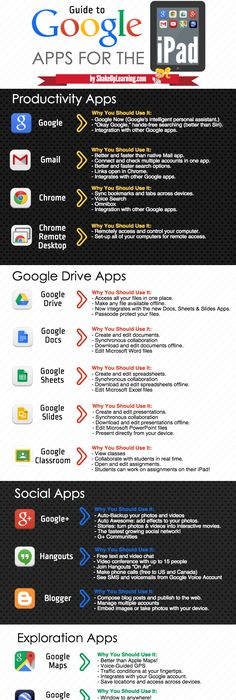 Educational Technology and Mobile Learning IPad en educación - spreadsheet google docs mobile