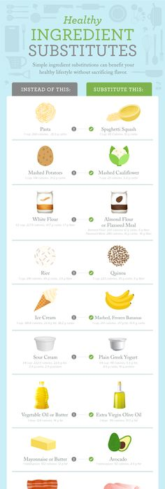 Low Fat Substitutions
