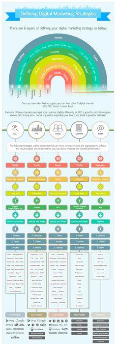 Insurance Agency Sample Marketing Plan  Situation Analysis