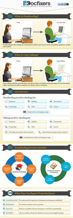 Proofreading Symbols Cheat Sheet  Good To Know