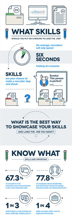 Good Skills To List On Resume How To Write A Resume For The Senior Professional Infographic On .
