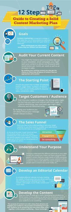 A Beginners Guide to Launching a Successful Marketing Campaign