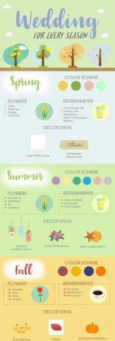 9 Wedding Theme Infographics Ideas and Advice Weddings Wedding