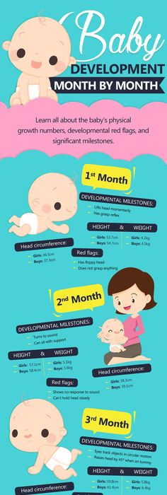 Ways To Boost Your BabyS Brain Development Infographic