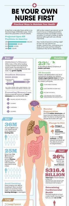 Perbedaan spermatogenesis dan oogenesis dalam tabeltabel be your own nurse first ccuart Choice Image