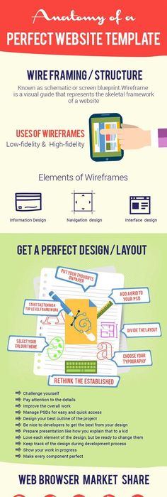 Aerial Photography Website Template Wix Website Templates - best of api blueprint url parameters