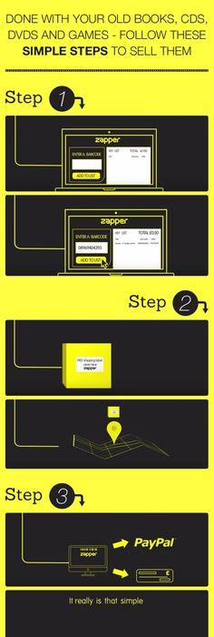 eWriter Pro-V2 abuhaidar - Sellfy Premium Ebooks Pinterest - resume zapper