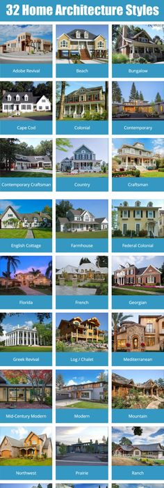 Discover 36 Types of Roofs for Houses (Illustrations