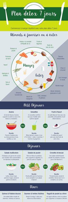 Kidney Cleansing Juice Recipe Lemon lime, Celery and Cilantro - comment calculer le dpe d une maison