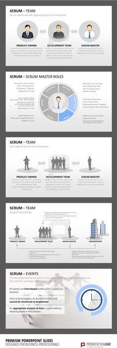 Scrum project management PowerPoint templates #presentationload