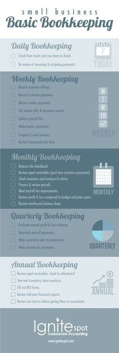 Free bookkeeping forms and templates for small business needs - fresh 6 profit and loss statement for small business