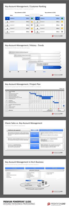 KeyAccount Management Ppt Template For Defining Own CompanyS