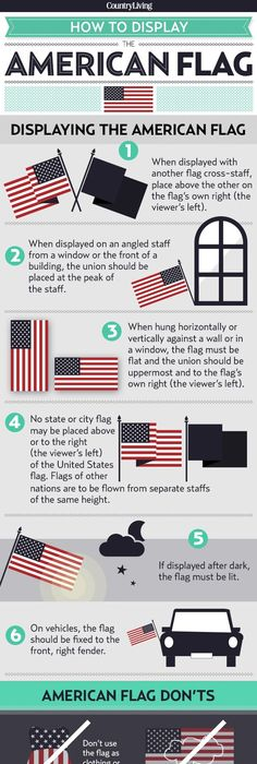 Do you know the reason behind the flag folding the united states american flag etiquette displaying the american flag via country living sciox Choice Image
