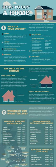 House Hunting Tips  Checklist  Renting House And Real Estate