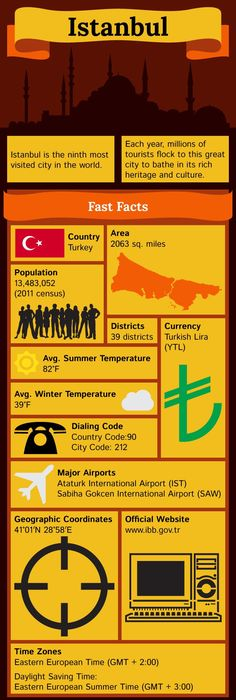 istanbul infographic travel infographic on istanbul