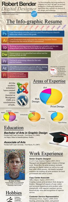 Infographic Resume by Carrie Bancroft, via Behance Infographic - infographic resume examples