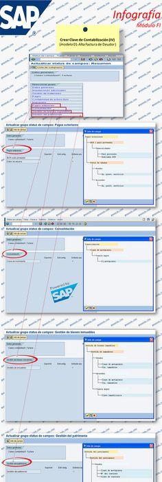 SAP PP (Production Planning) Module u2013 Online Training - best of business blueprint sap co
