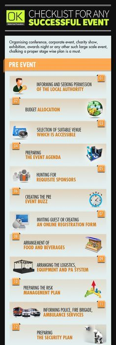 This Pin Is An Event Checklist It Tells You What Should Be