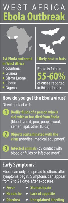 Ringworm infectious diseases pinterest microbiology this infographic ebola outbreak in africa 2014 most especially in west africa compact with key facts of ebola virus number of current ebola outbreak fandeluxe Choice Image
