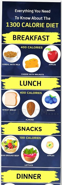 Lose weight 80 10 10