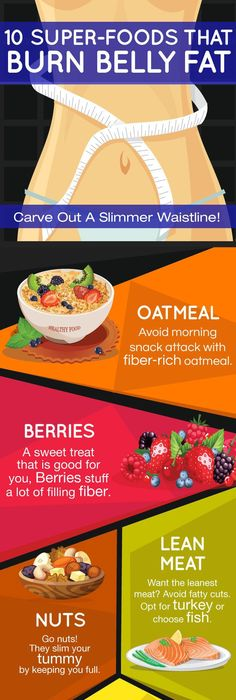What To Eat For 7 Days. Actually