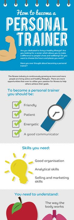 How to Study and Pass The ACE Personal Trainer Test   Personal ...