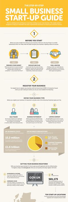 50 tips for starting your own company have a big network of
