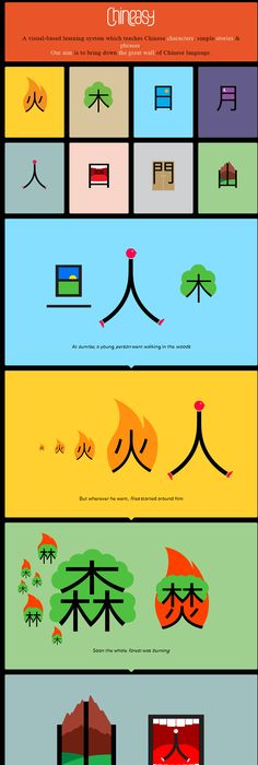 Fun App Helping Kids Learn Chinese Characters Drawing exercises - copy writing a letter in chinese format