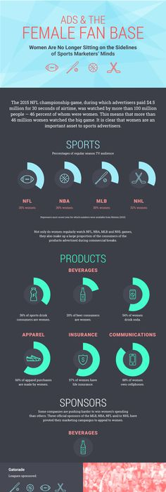 The Evolution of Marketing To Female Sports Fans