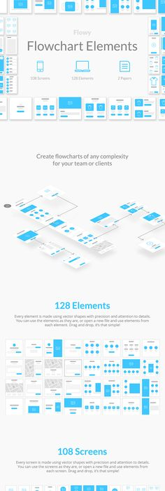How to design a wireframe | UX Design | Pinterest
