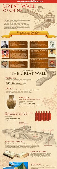 This free Lesson Plan for Kids Discover Great Wall of China will ...