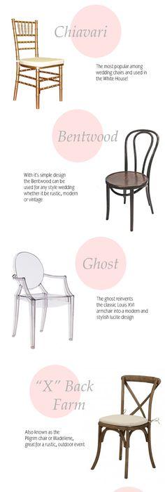 chiavarri chair dimensions chair shapes banquet chair sizes - fresh blueprint furniture rental