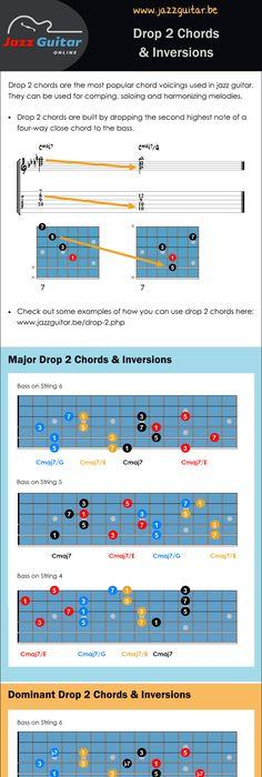 Fine Moonshadow Guitar Chords Ornament - Basic Guitar Chords For ...