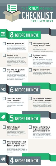 The Ultimate Moving Checklist If you have a move coming up, this - new apartment checklist