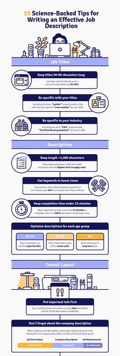 Job Description - INROADS Intern- Private Wealth (1503532