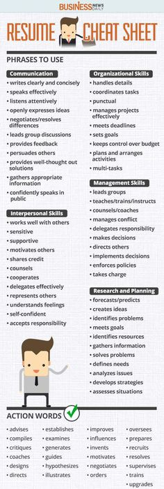 Resume Words A Strong Resume Incorporates Meaningful Powerful Wordspick And