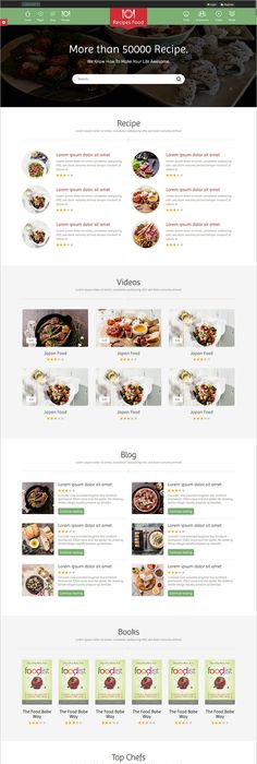 Recipe food bootstrap template recipes food food recipes html template forumfinder Choice Image