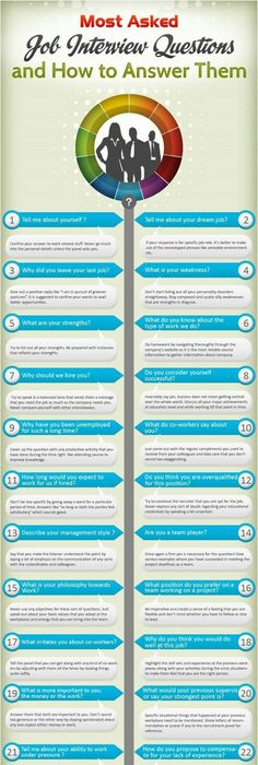 12 Surprising Job Interview Tips Job interviews and Business