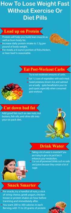 Homeopathic remedies for weight loss uk
