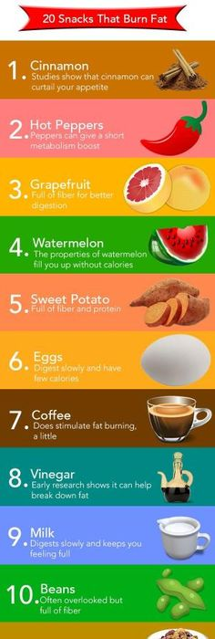 Printable weight loss food diary image 5