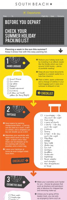 Printable Packing List  Lifestyle    Travel Packing