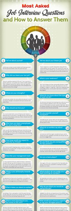 How To Answer The Common Job Interview Questions